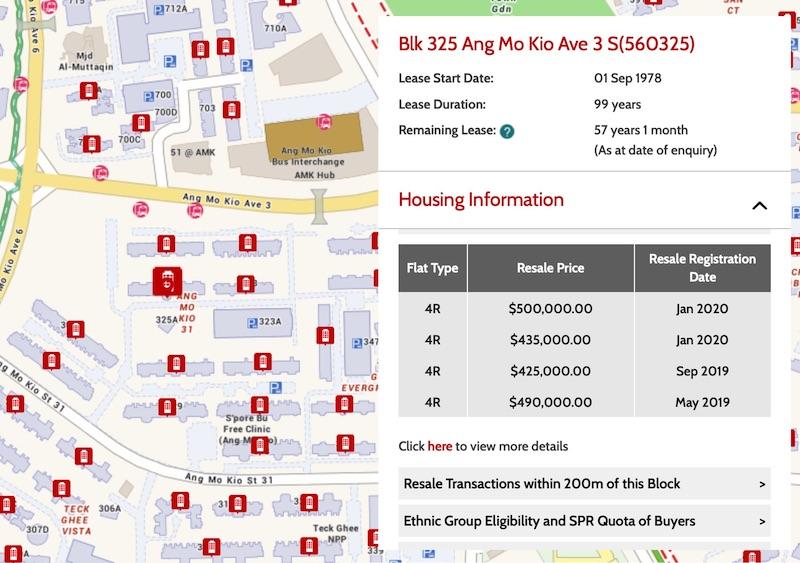 Ang mo kio resale HDB