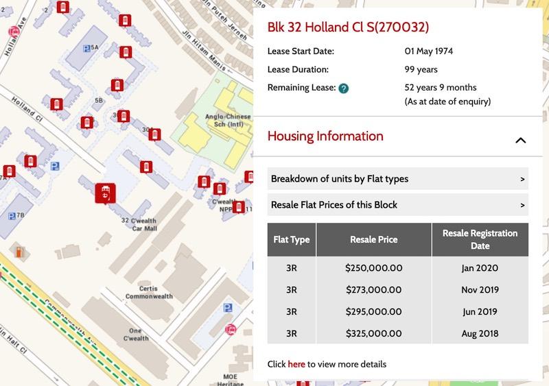 Holland HDB resale price