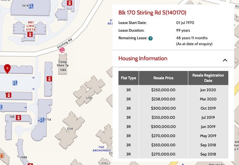 Queenstown HDB resale price